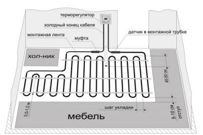 montazh_teplogo_pola_plitka-12.jpg
