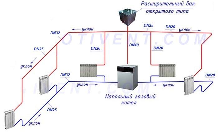 Samotechnaja-dvuhtrubnaja-shema-otoplenija.jpg