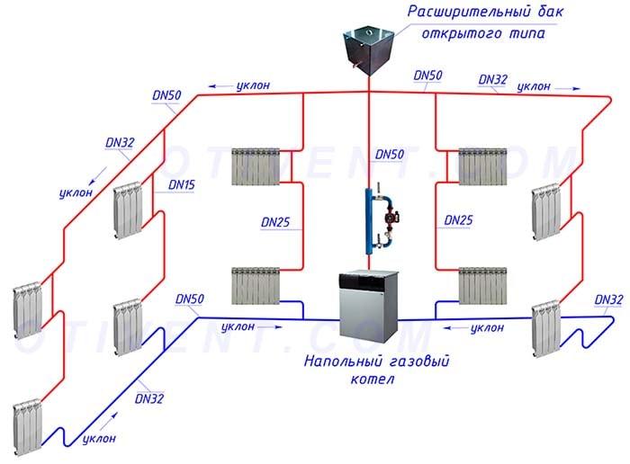 Samotechnaja-shema-otoplenija-dvuhjetazhnogo-doma.jpg
