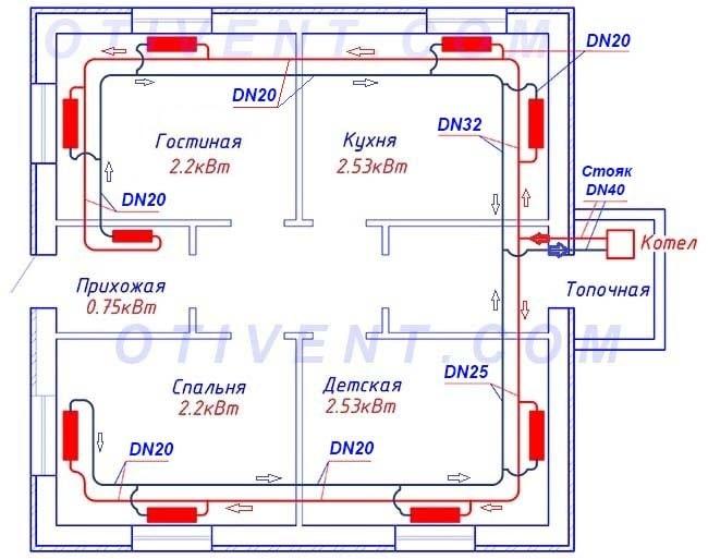 Samotechnaja-sistema-otoplenija-v-odnojetazhnom-dome.jpg