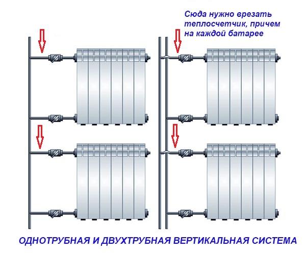 kvartirnyj-schetchik-tepla-pri-vertikalnoj-razvodke.jpg