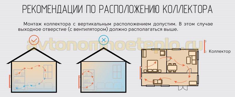 1529246408_shema-pravilnogo-raspolozheniya-pritochnogo-kanala-vozdushnogo-geliokollektora.jpg