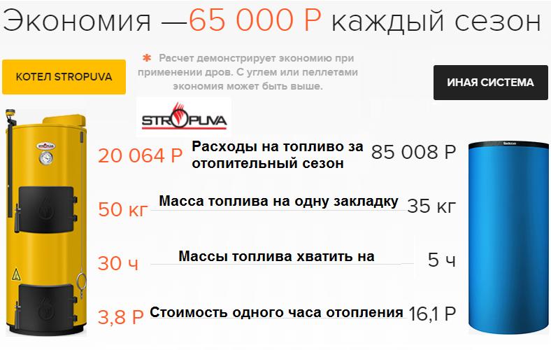 котел-Стропува.png