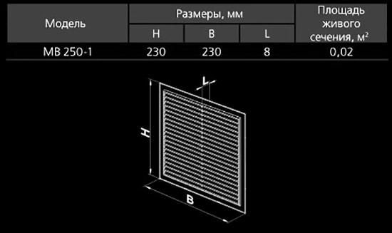 Zhivoe-sechenie-ventiljacionnoj-reshetki.jpg