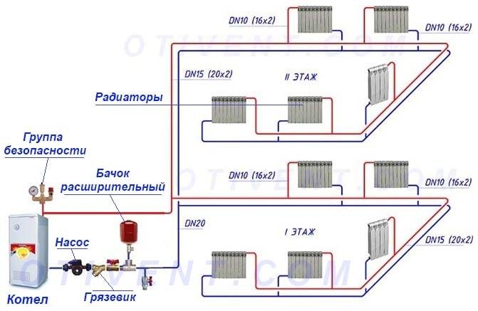 Dvuhtrubnaja-shema-otoplenija-doma.jpg