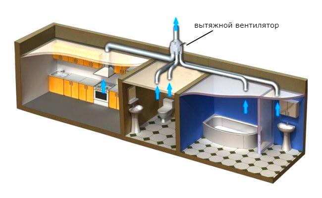 prinuditelnaya-ventilyatsiya.jpg