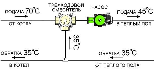 tepliy-pol-bez-kollektora1.jpg