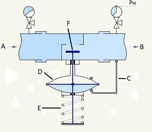 Устройство-регулятора-давления-воды-после-себя.png