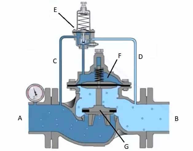 Устройство-регулятора-давления-воды-до-себя.jpg