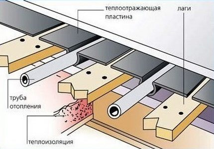 tepl_derev_pol_1-430x299.jpg