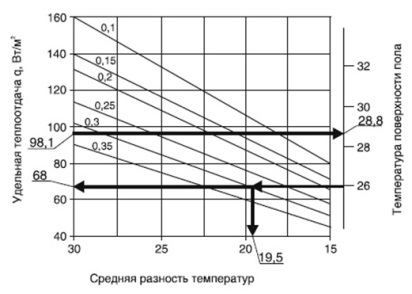 Nomogramma-2.jpg