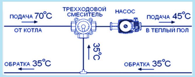 Shematichno-nasosno-smesitelnyj-uzel-dlya-teplogo-pola.jpg