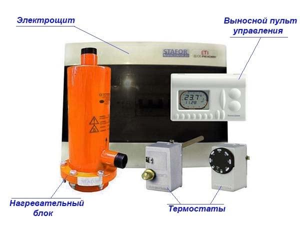 Ustanovochnyj-komplekt-jelektrodnogo-jelektrokotla.jpg
