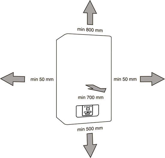 Minimalnye-rasstojanija-pri-montazhe-jelektrokotla.jpg