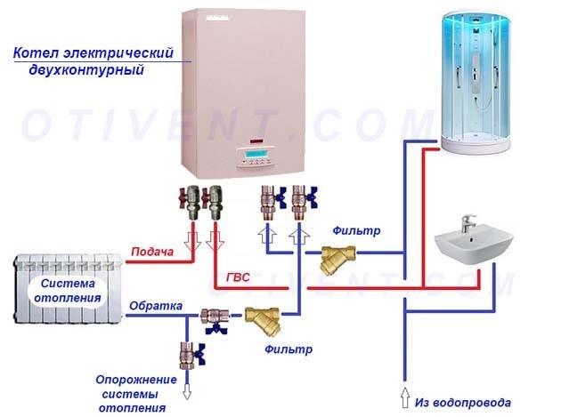 Shema-podkljuchenija-dvuhkonturnogo-jelektrokotla.jpg