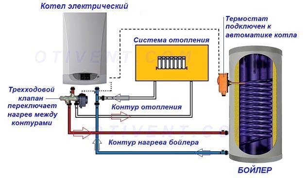 Shema-podkljuchenija-jelektrokotla-i-bojlera-kosvennogo-nagreva.jpg