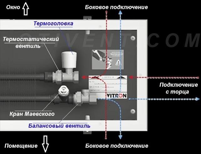 Podkljuchenie-napolnogo-konvektora-min.jpg