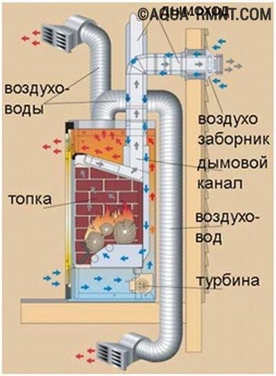 sistema6.jpg