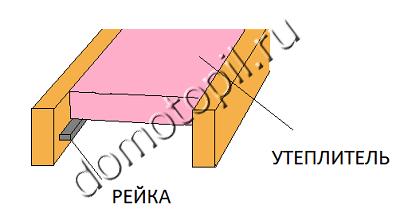 Reika-dlja-uteplitelja.png