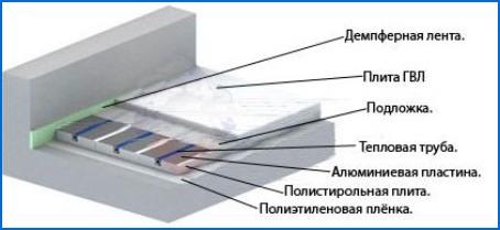 11-2polistirolnaya_sist1.jpg?fit=454%2C209&ssl=1