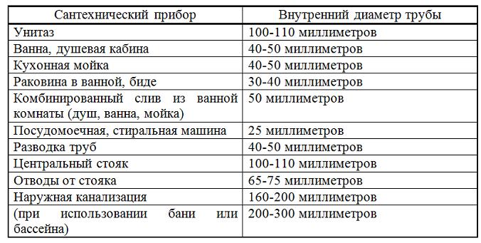 polipropilenovye-truby-dlya-vodoprovoda-1.png