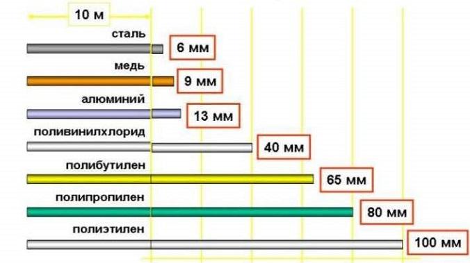 polipropilenovye-truby-dlya-vodoprovoda-1.jpg