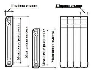 na-sheme-pokazano-mezhosevoe-rasstoyanie-320x246.jpg