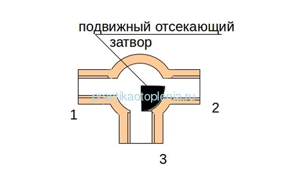 kran-trehhod-dlya-tepl-pol3.png