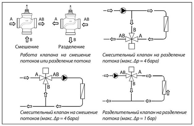 kran-trehhod-dlya-tepl-pol7.png