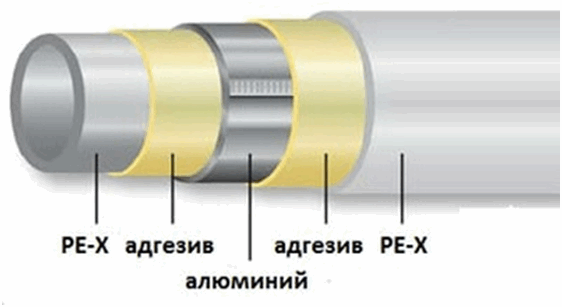 armir-poliprop-trub-otopl2.png
