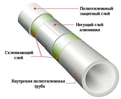 armir-poliprop-trub-otopl5.png