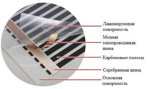 02-elektricheskij-teplyj-pol-v-derevyannom-dome-2.jpg