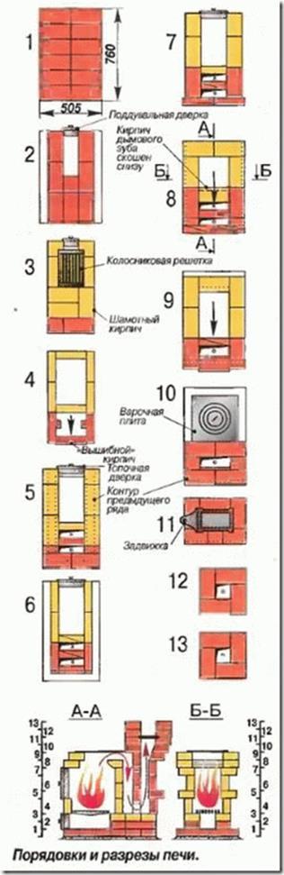 prostaya-pechka-3.jpg