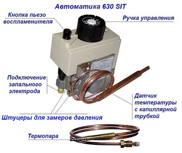 Blok-gazovoj-avtomatiki-kotla-630-SIT-min.jpg