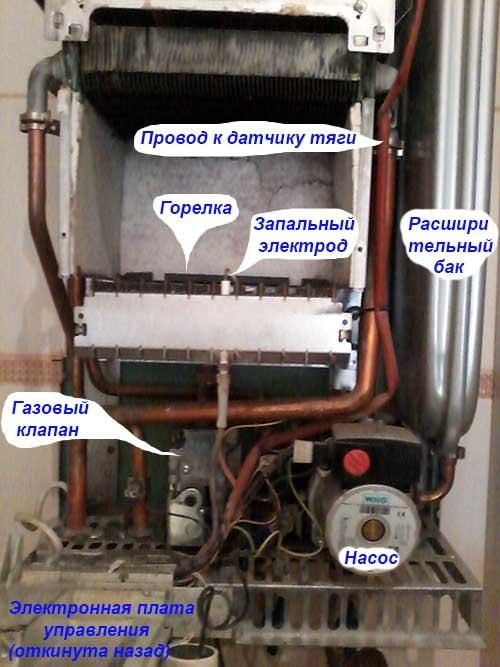 Avtomatika-gazovogo-kotla-Ferroli.jpg