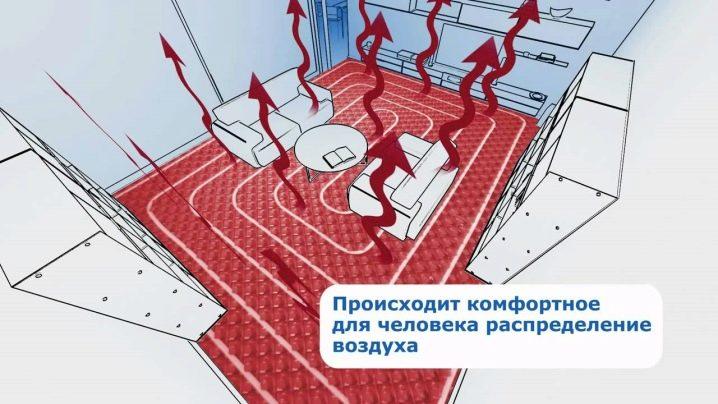 vybor-nasosa-dlya-teplogo-pola-tonkosti-i-osobennosti-19.jpg