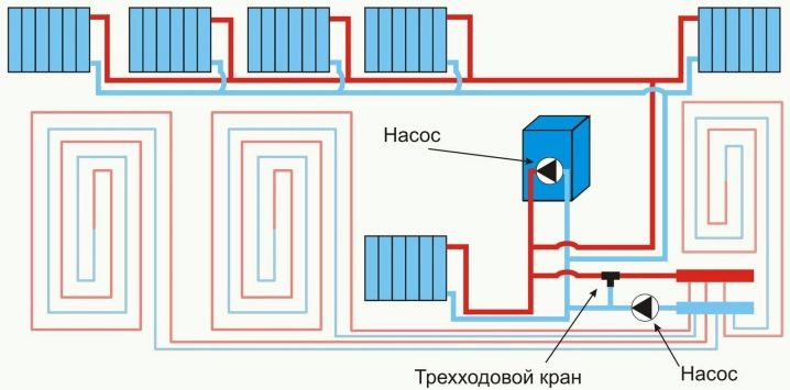 vybor-nasosa-dlya-teplogo-pola-tonkosti-i-osobennosti-30.jpg