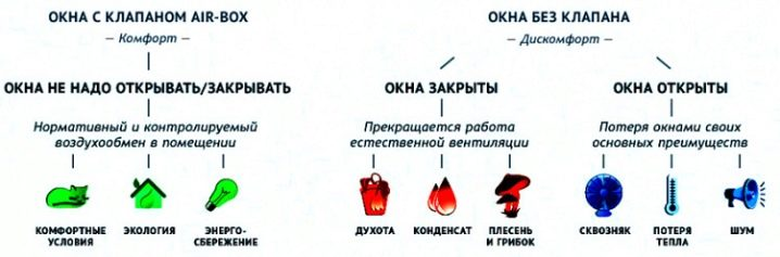 ventilyacionnyj-klapan-funkcii-i-princip-raboty-26.jpg