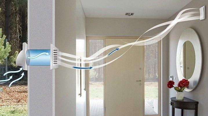 ventilyacionnyj-klapan-funkcii-i-princip-raboty-38.jpg