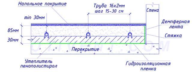Shema-piroga-teplyh-polov.jpg