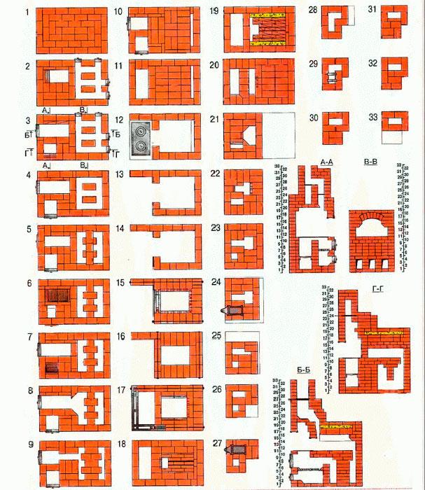 Схема-кладки-печи-с-варочной-поверхностью.jpg