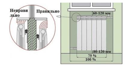 Ris.-3-Normy-ustanovki-izdeliya-450x223.png