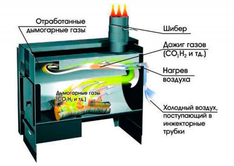 Pech-dlitelnogo-goreniya-41.jpg
