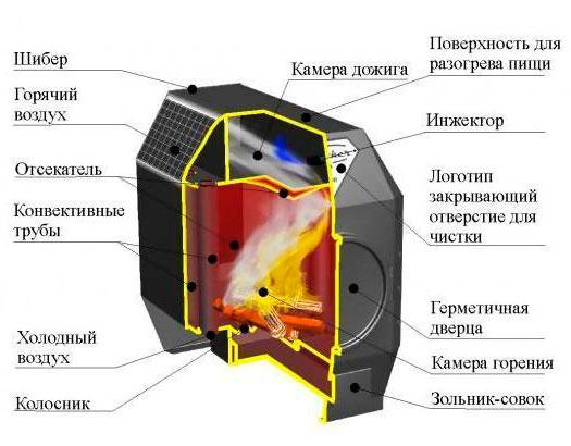 Металлическая-печь-длительного-горения.jpg