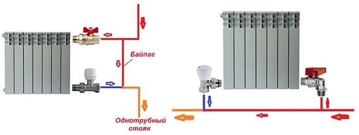Podkljuchenie-radiatora-po-odnotrubnoj-sheme.jpg