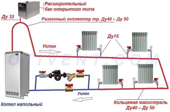 Odnotrubnaja-gravitacionnaja-shema-otoplenija-odnojetazhnogo-doma.jpg
