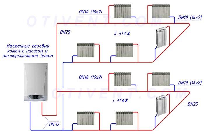Odnotrubnaja-shema-otoplenija-dvuhjetazhnogo-doma.jpg