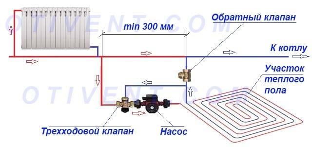 Podkljuchenie-k-odnotrubnoj-sisteme.jpg