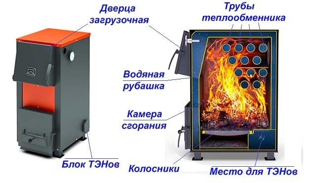 kombinirovannye-kotly-otoplenija-shema-min.jpg