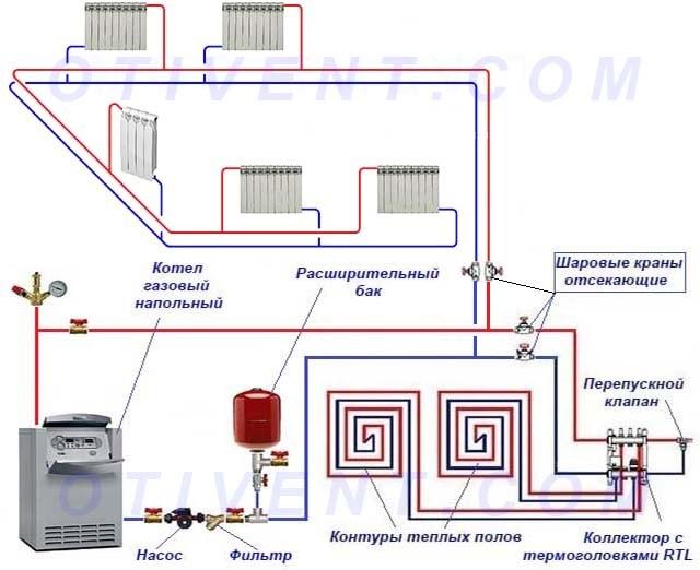 Obvjazka-napolnogo-gazovogo-kotla-s-radiatorami-i-teplym-polom.jpg
